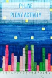 Pi Line Pi Day Activity
